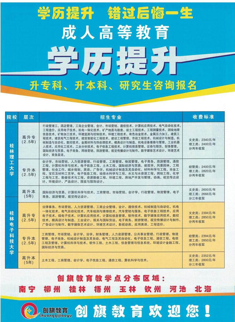 001广西玉林创旗教育.jpg