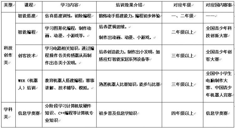 02鼎佳启学智能编程.jpg
